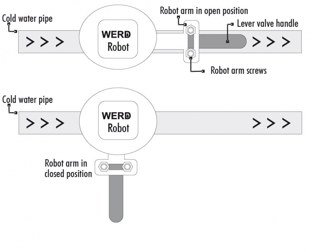Wrg 8538 Geyser Piping Diagram